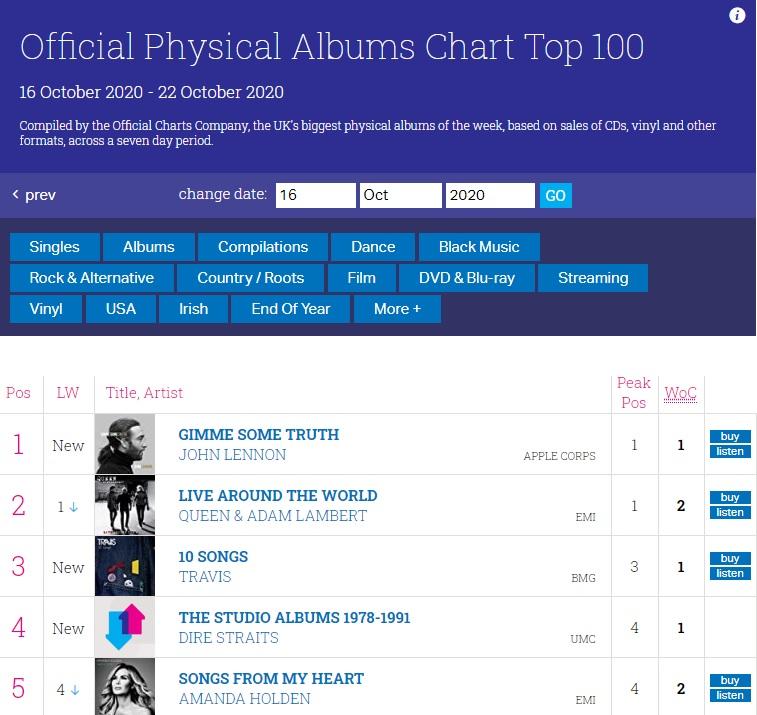 """The Beatles Polska: Składanka """"Gimme Some Truth"""" na piewszym miejscu listy najlepiej sprzedających się albumów"""